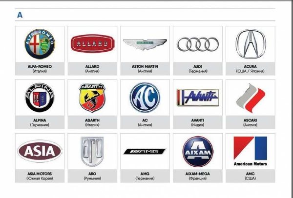 Познавательный журнал-каталог «Логотипы автомобилей мира»